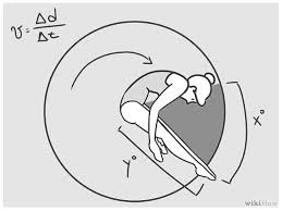 gymnastics physics.jpg