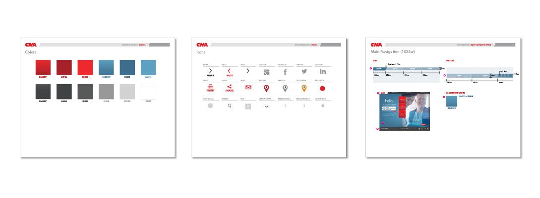 CNA.com website style guide