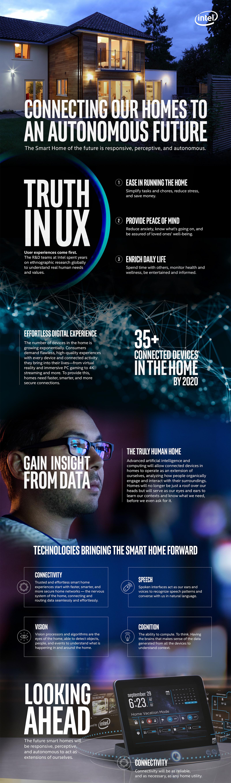 Smart Home Infographic_I-20564_Long_1.jpg