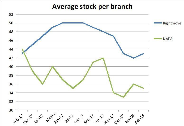 UK house stock Supply - April 2018.jpg