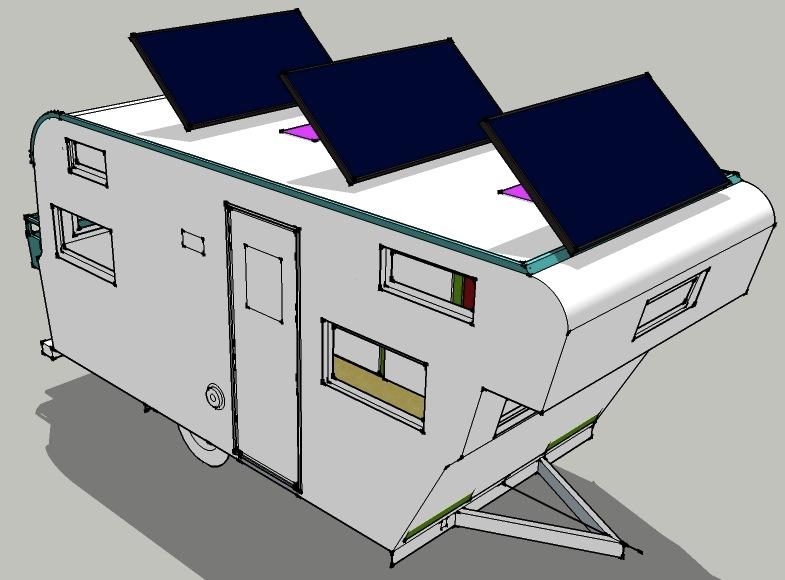 panels model