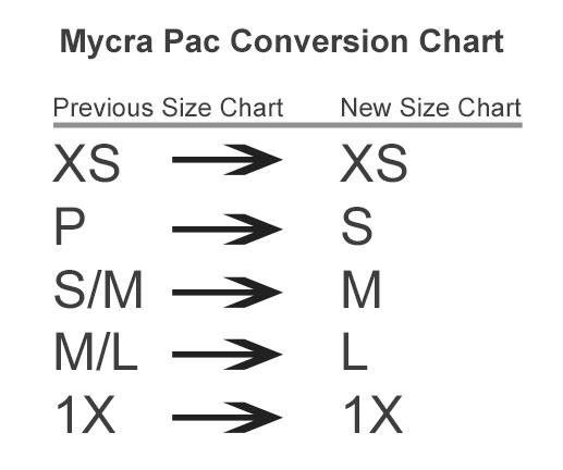 Mycra Pac Raincoat Size Chart Conversion Old Size to New Size
