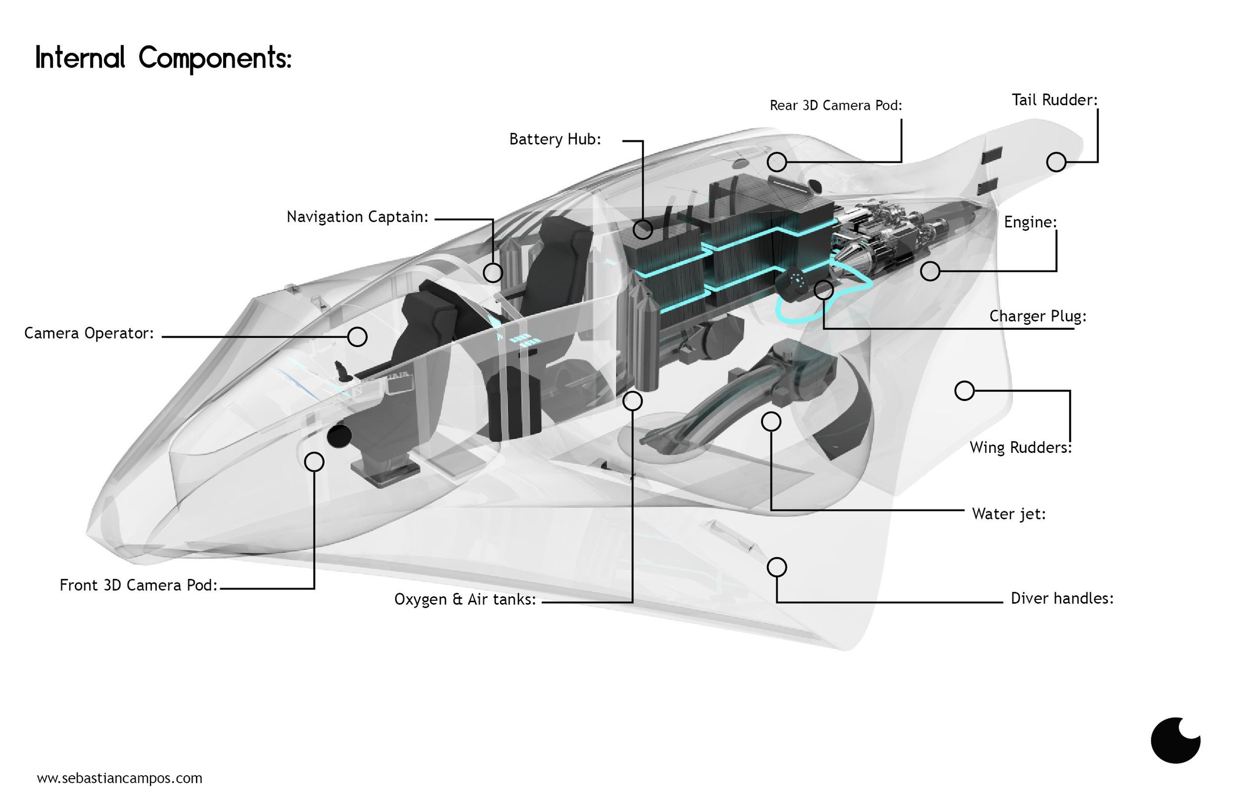 Ghost Manta Research Submarine by Sebastian Campos and Kaan