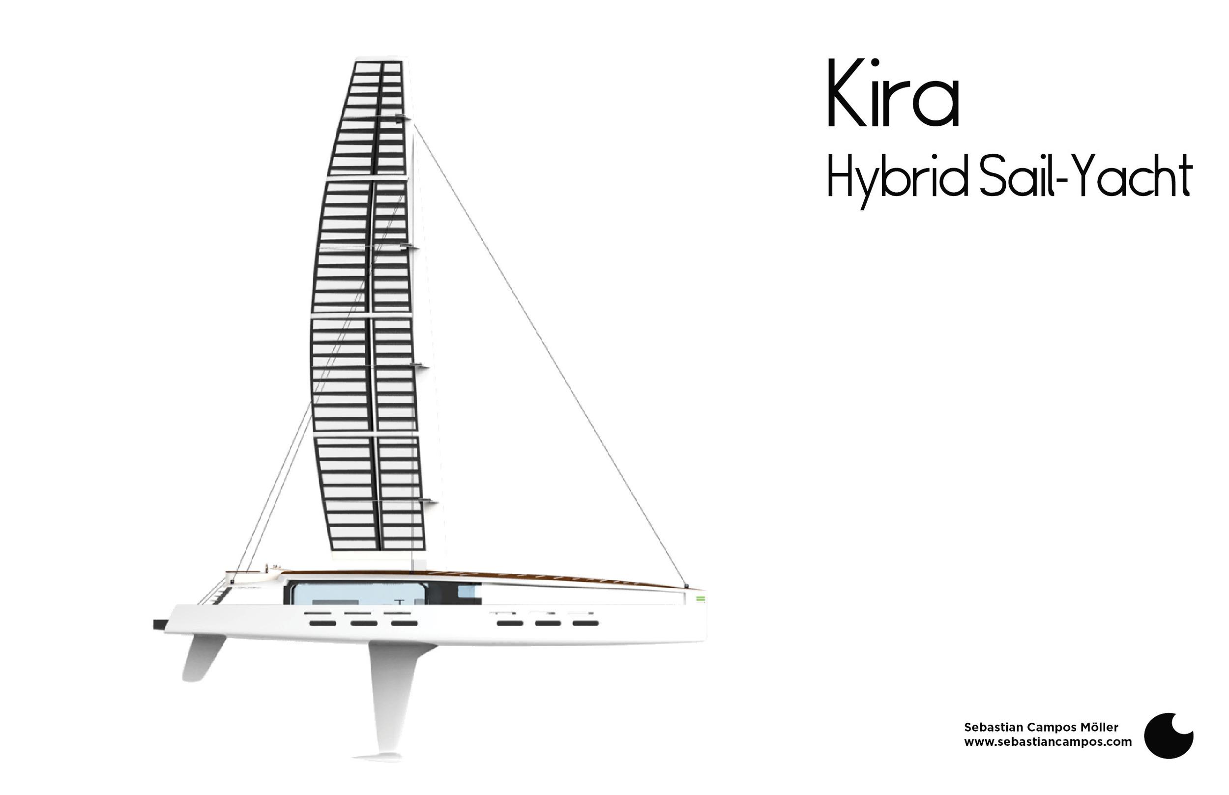 Kira Profile view by Sebastian Campos Moller