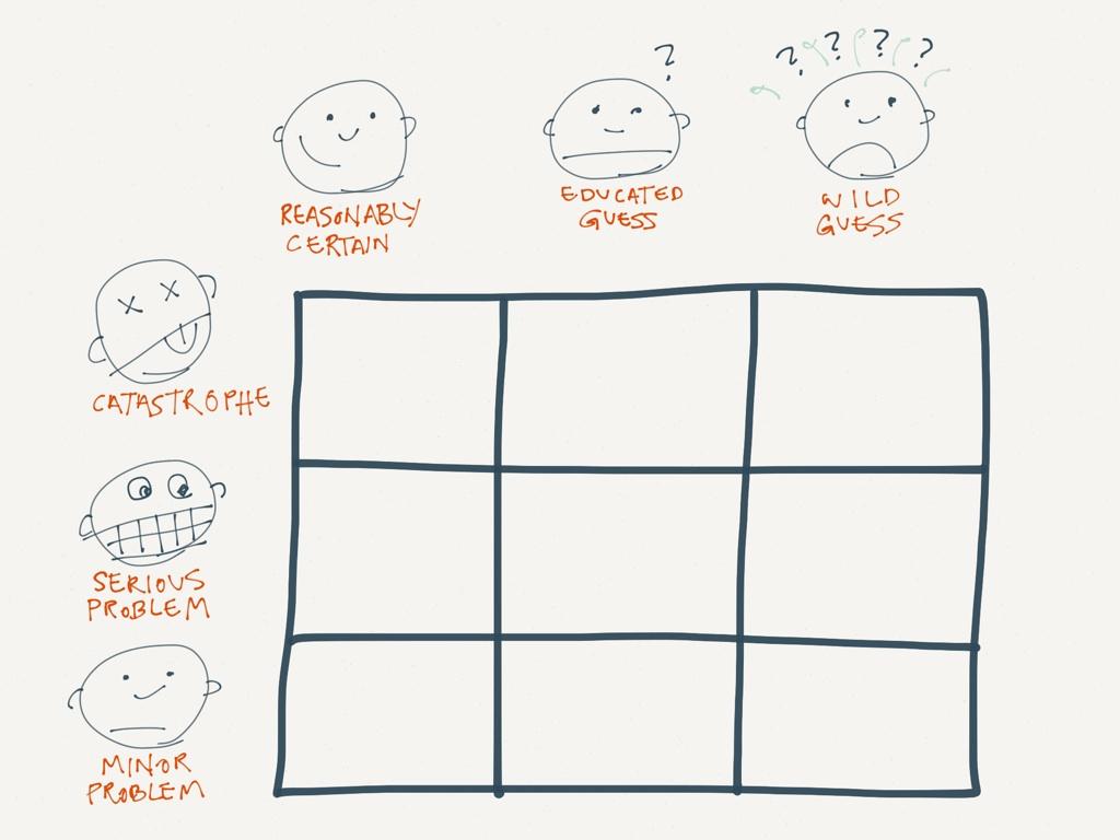 2table-assumptions-1.jpg