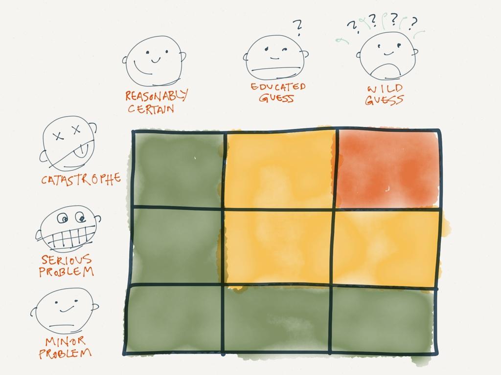3table-assumptions-2.jpg
