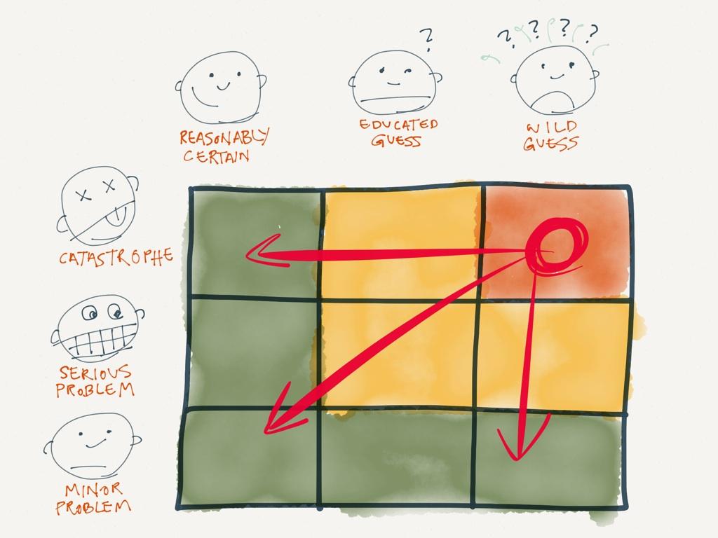 4table-assumptions-3.jpg