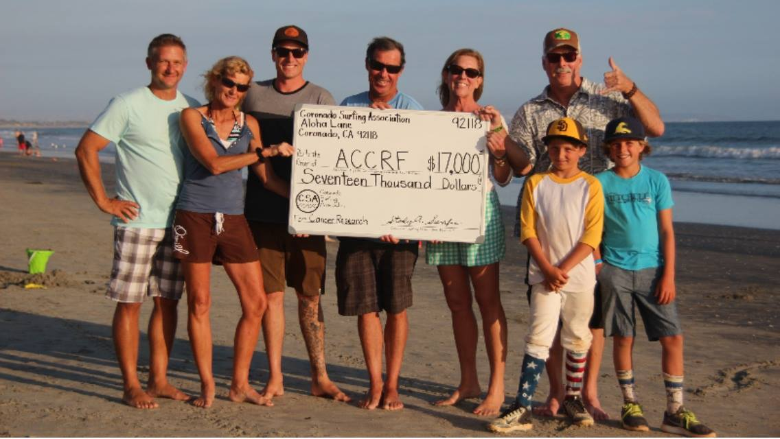 in 2017, the Coronado Surfing Association donated $17,000 to the Adenoid Cystic Carcinoma Research Foundation in memory of Lorton Mitchell through the Lorton Mitchell Surf Fest.