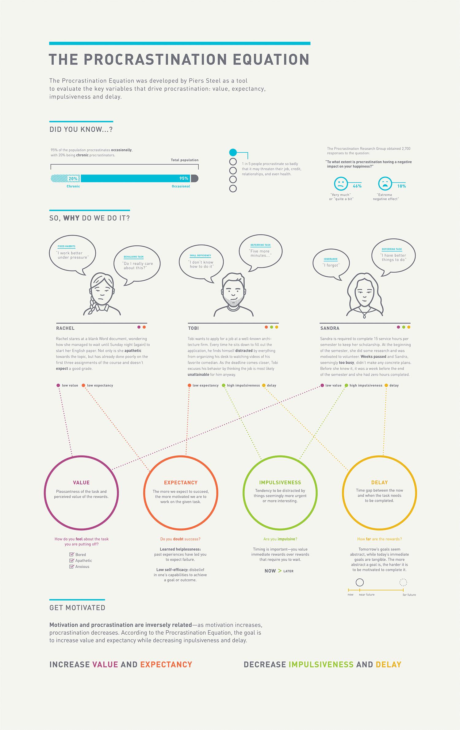 portfolio_procrastination_web.png