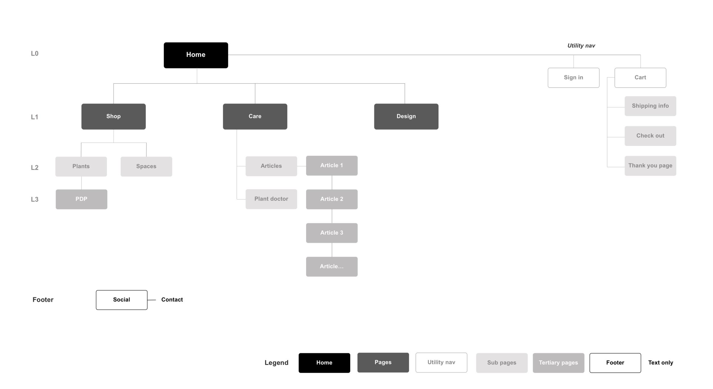 Tiny+Garden-Sitemap.jpg