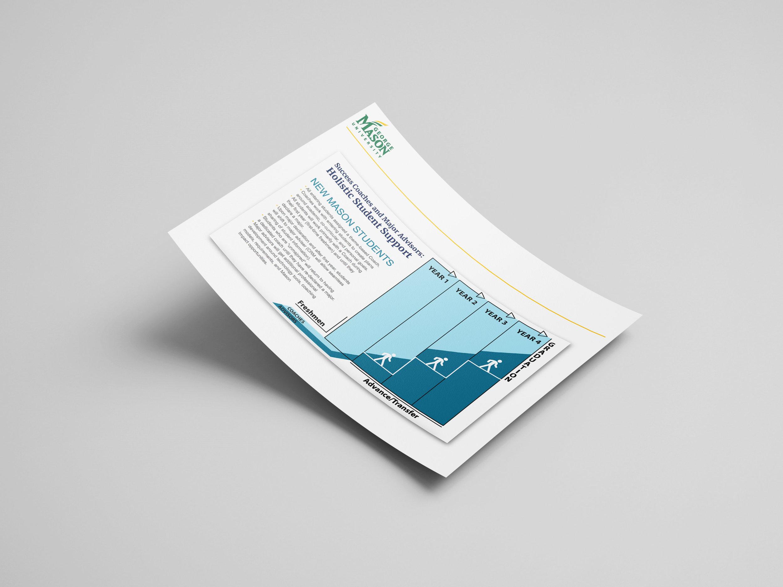 GMU_Infographic_Mockup.jpg
