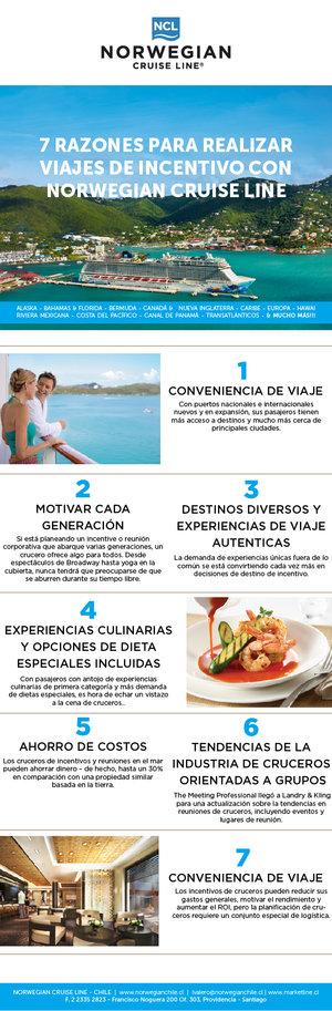 Dieta para viajeso