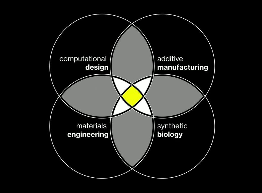 NERI OXMAN, Material Ecology