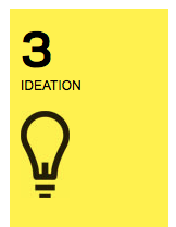 5_design-thinking-steps.png