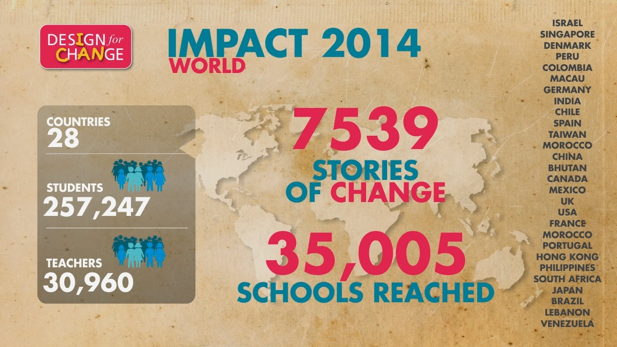 impact_infographic-5.jpg