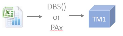 Uplaod excel file Canvas DBS + PAx.png