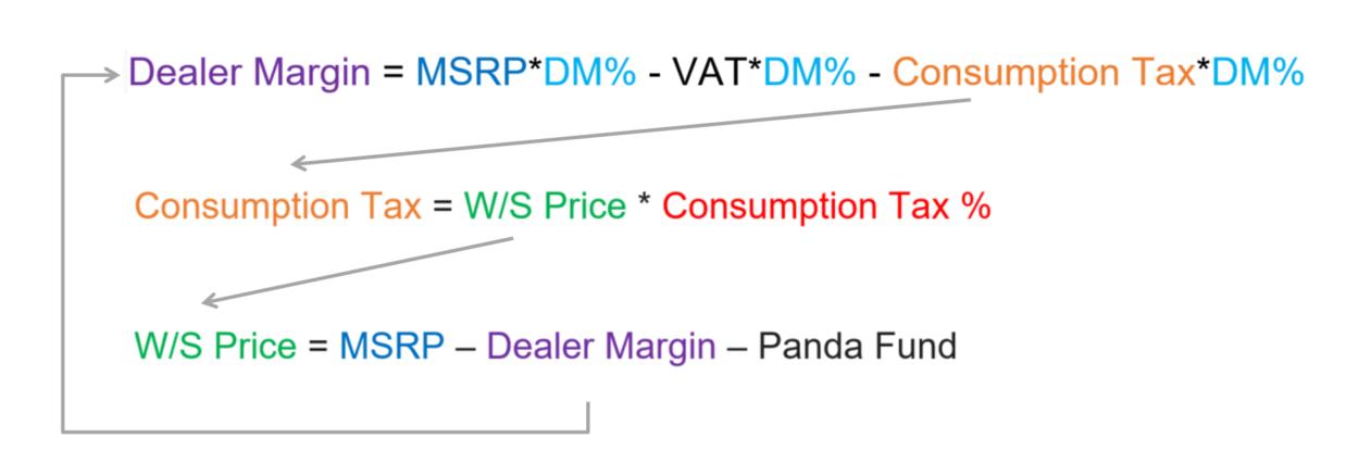 circulardecompSystemSimplified.png