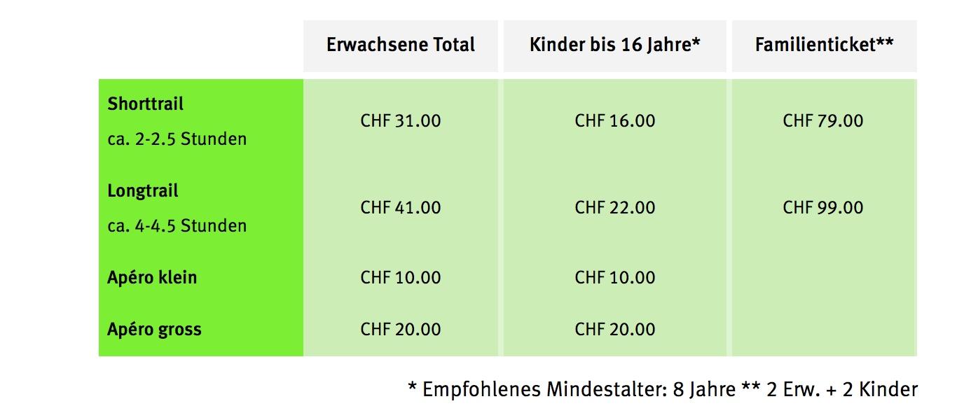 screenshot: www.foxtrail.ch