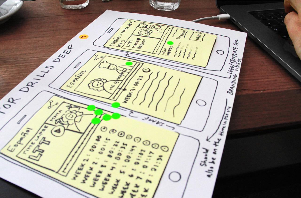 ltts_design-sprint_solution-sketch-detail-coffee-shop.jpeg