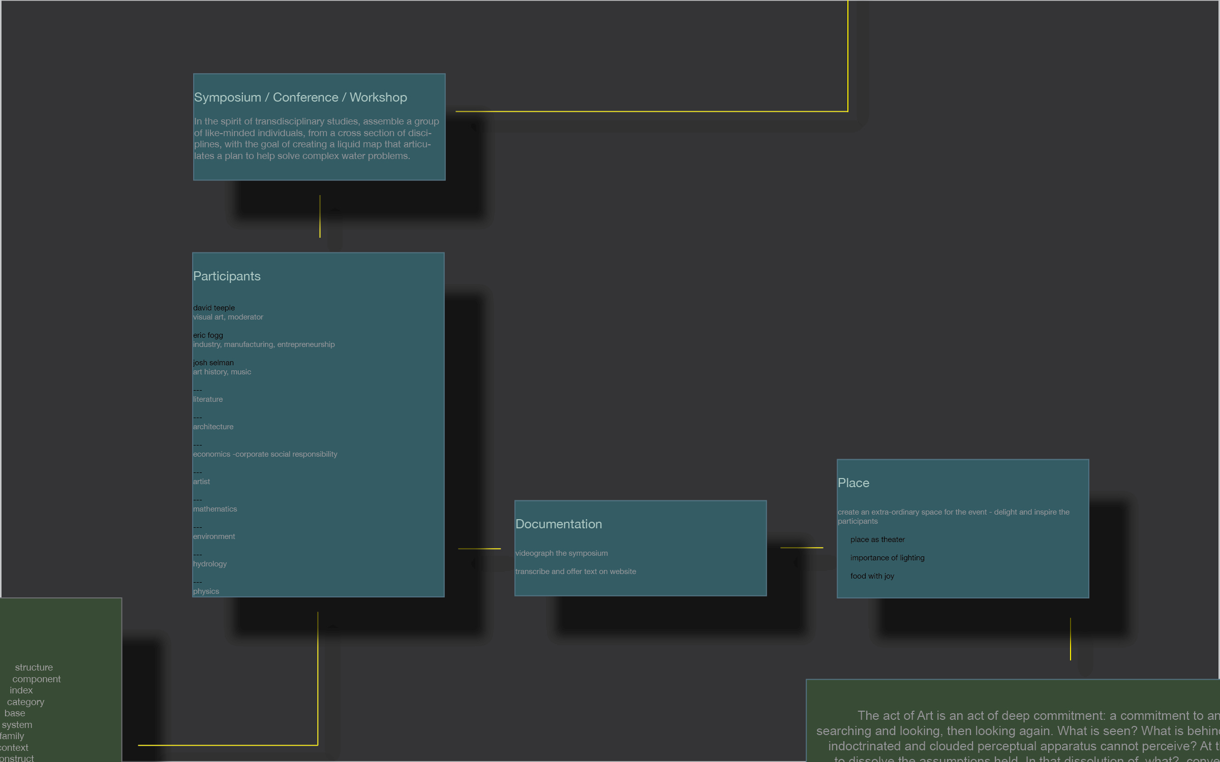 flowchart_sections_final_grey_gradient_single_page.jpg