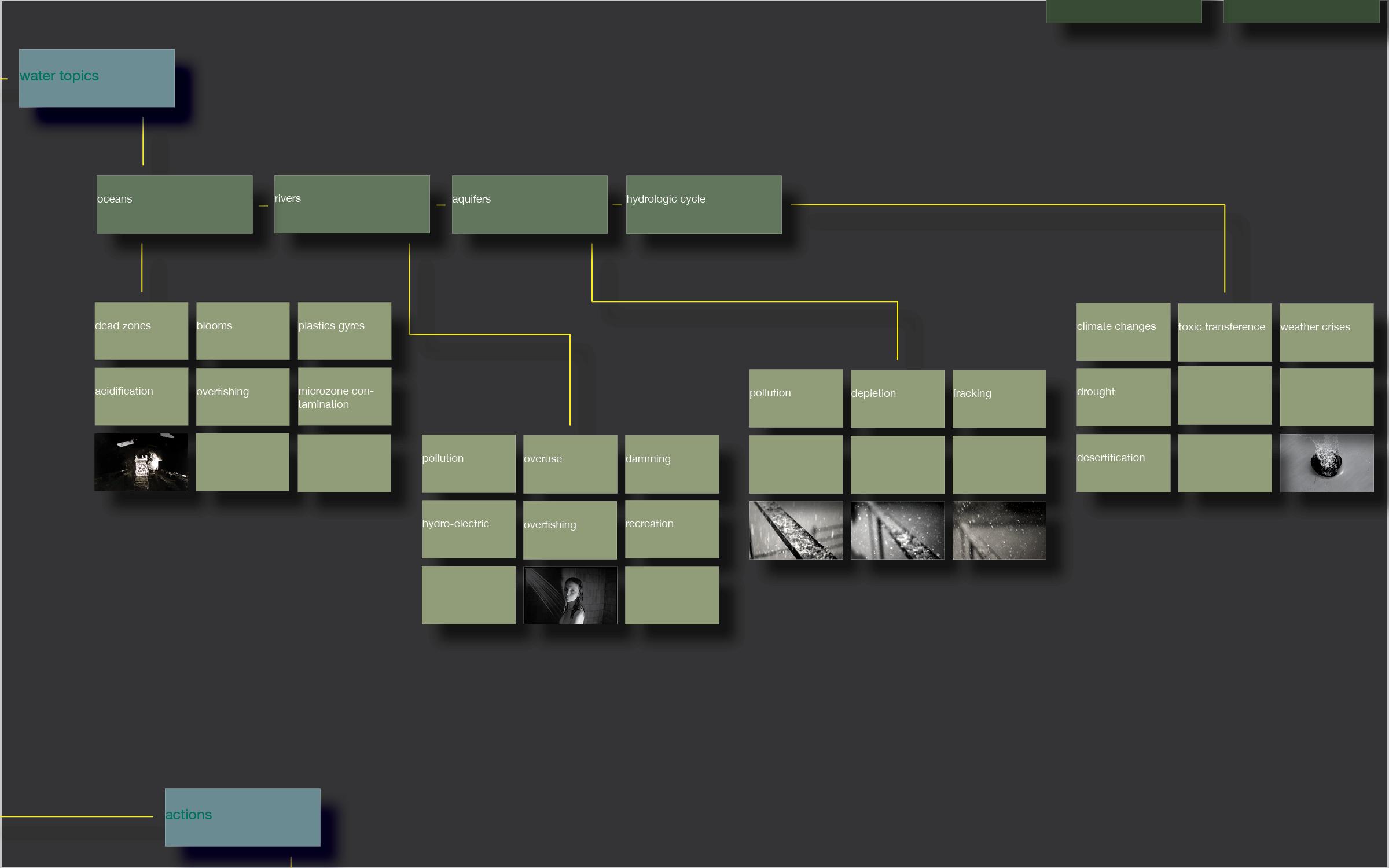 flowchart_sections_final_grey_gradient_single_page4.jpg