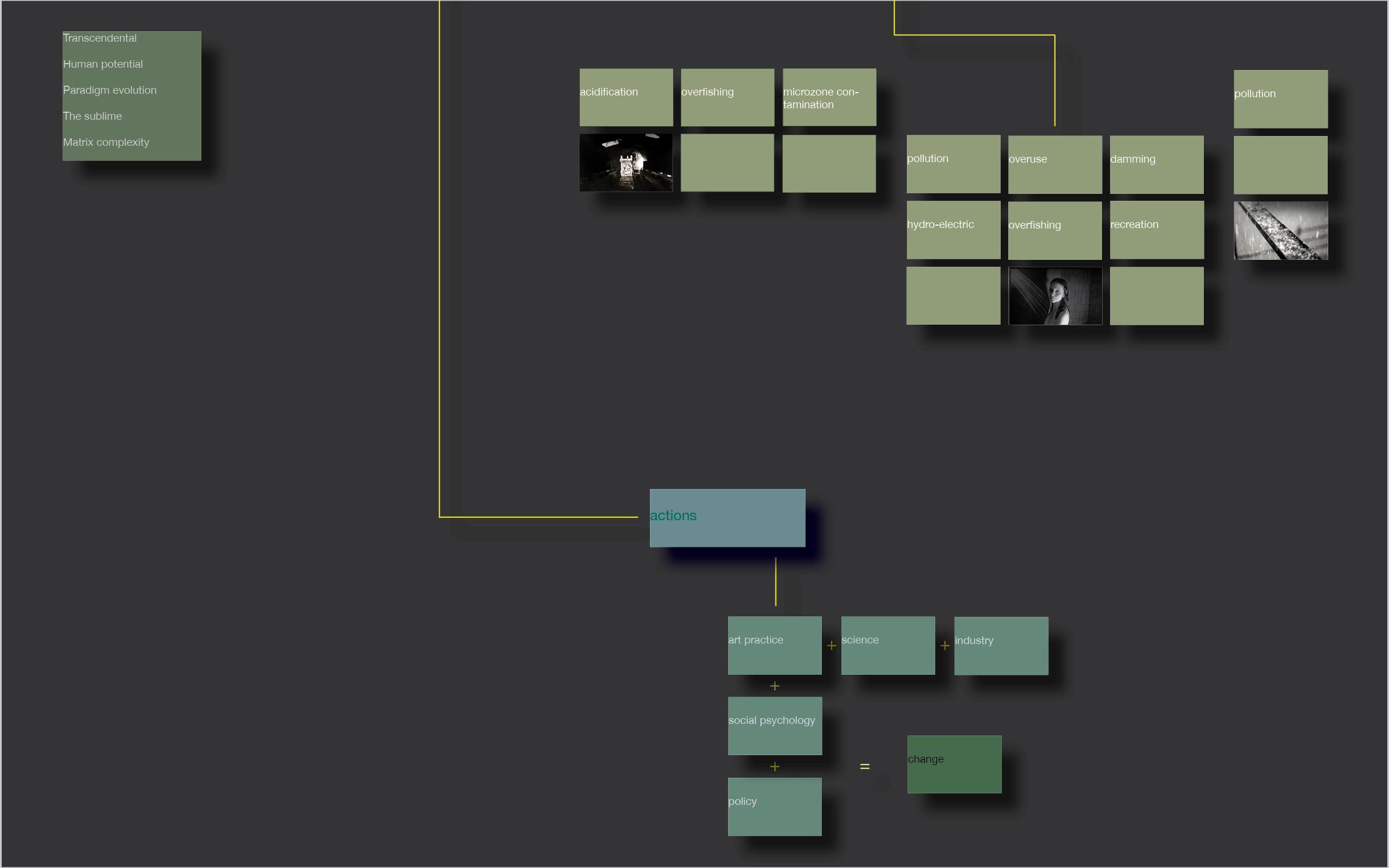 flowchart_sections_final_grey_gradient_single_page7.jpg