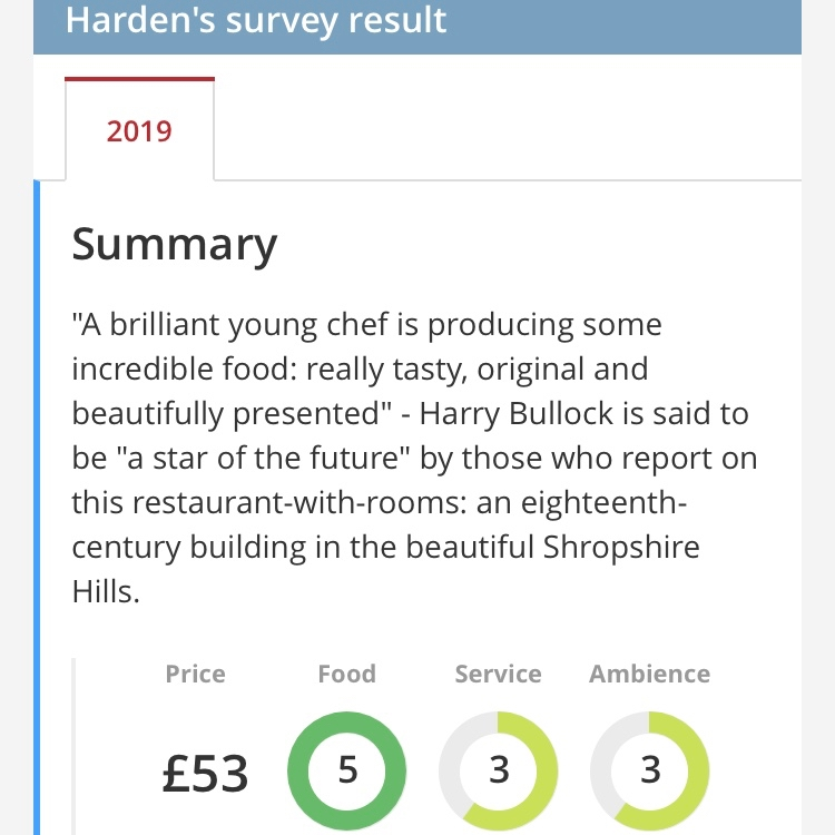 Hardens Survey Result 2019.jpg