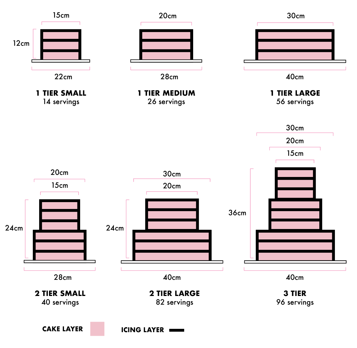 Cake Size Guide