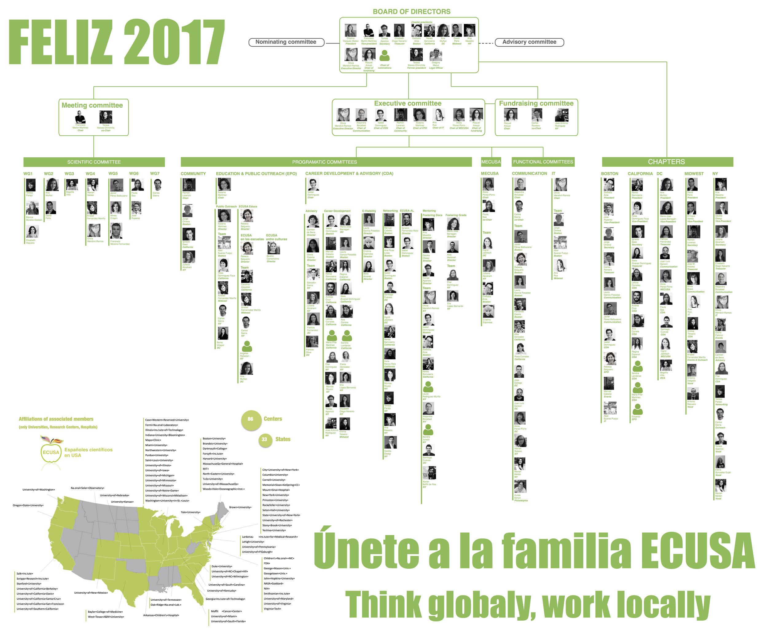 organigrama-2017.jpg