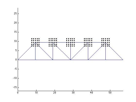 5 VJRs, High Density