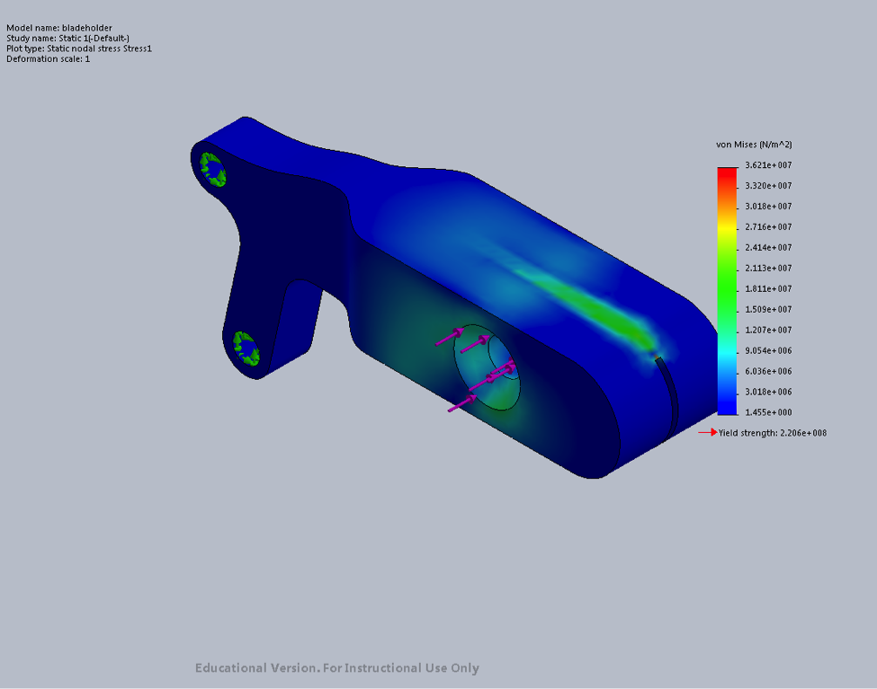 Static FEA of Blade Holder