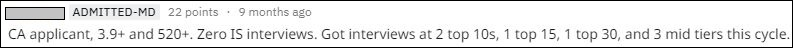 """(Note: """"Zero IS interviews"""" refers to 0 in-state interview invitations.)"""