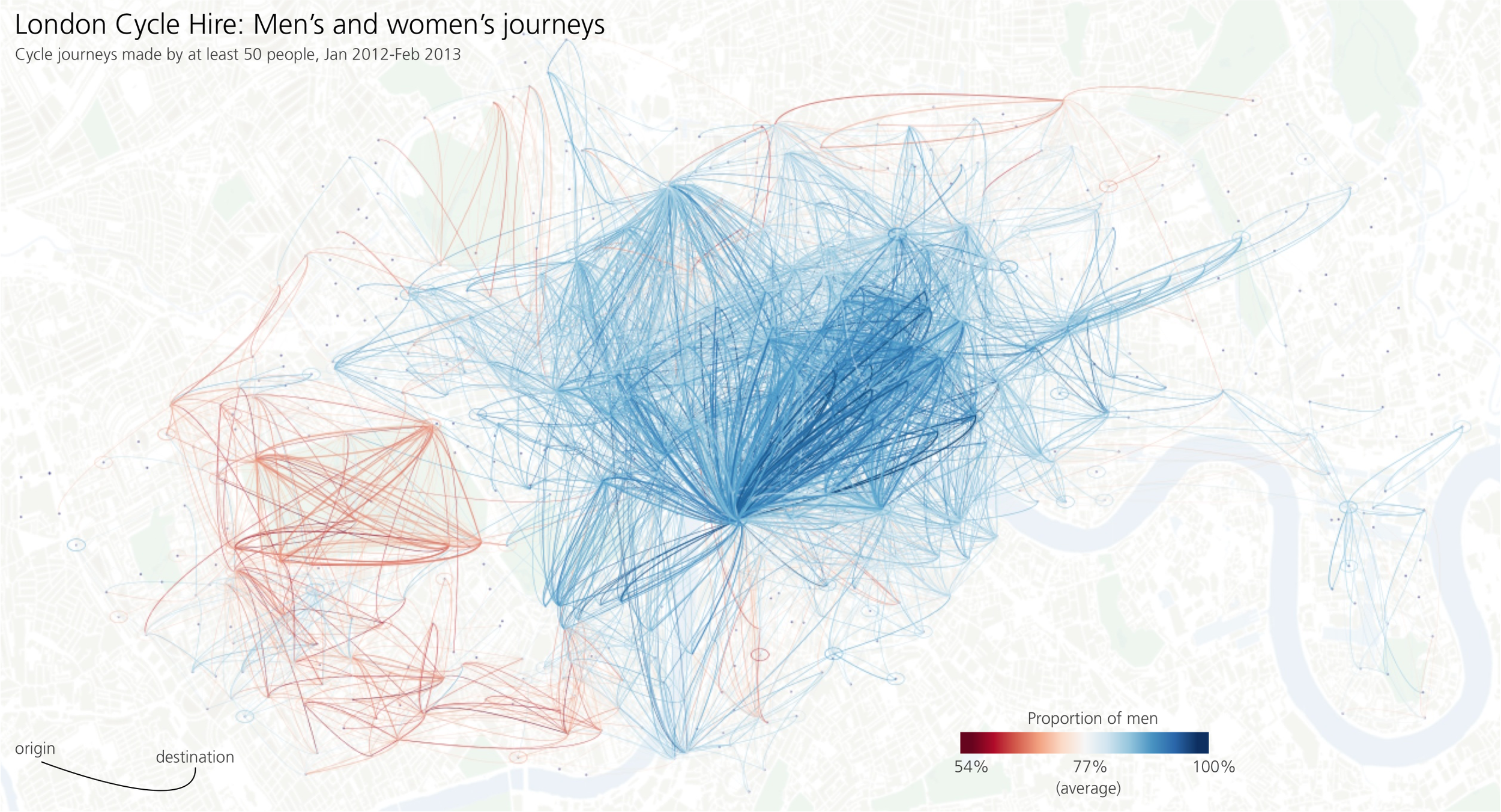 Cycling Flow Maps  ( Beecham & Wood,  2014) - clear gender-related differences in cycling behaviour in London relate to workplace location, road layout and attitudes to cycling.