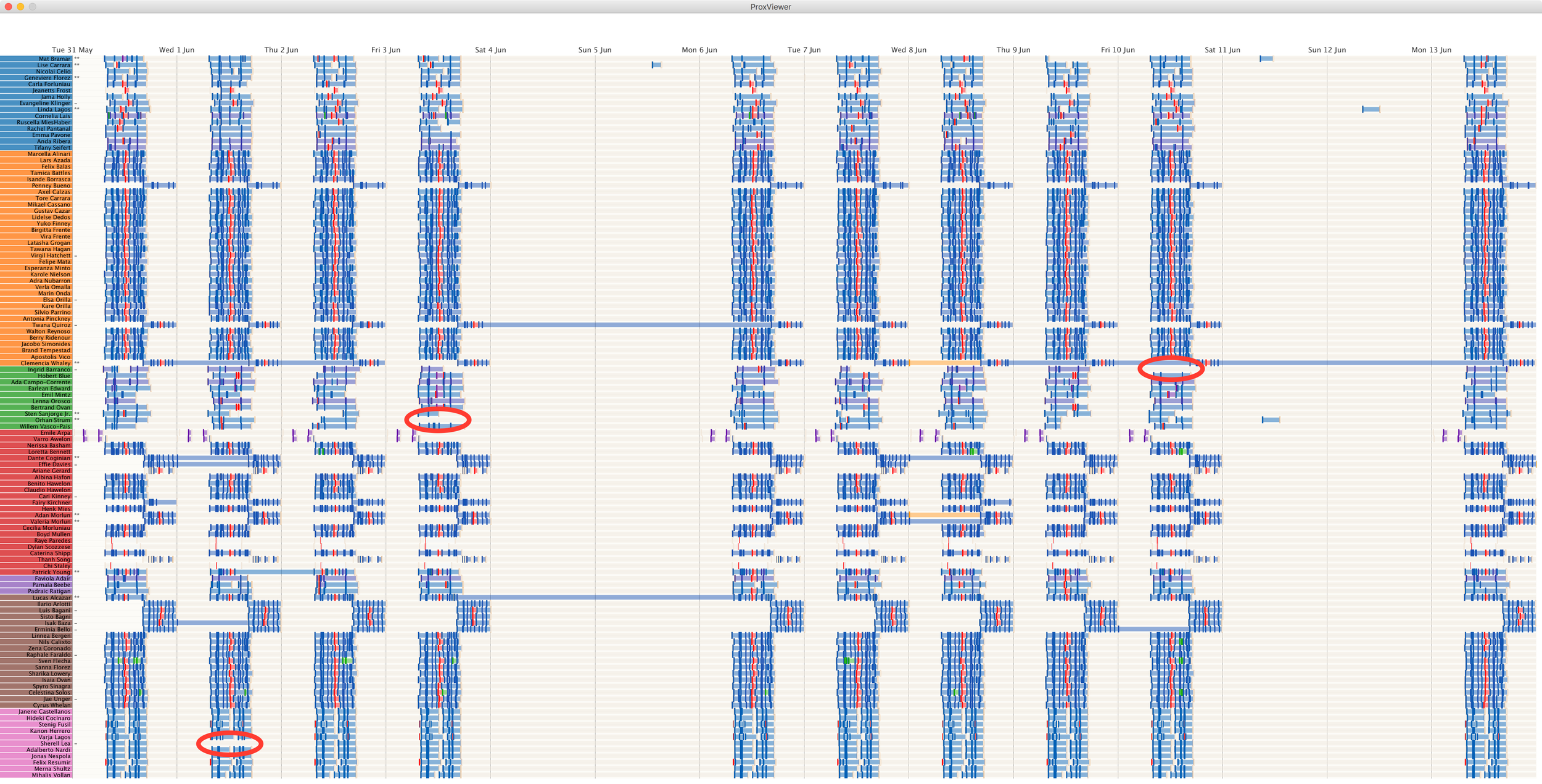 Figure 19  Staff absences (highlighted) with a working day showing no prox card activity  (click image for full size)