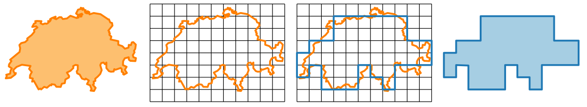 To schematize a country (such as Switzerland in this example), we overlay it on a grid and find a cycle on this grid that closely resembles the geographic shape. This cycle is then a good schematization of the country.