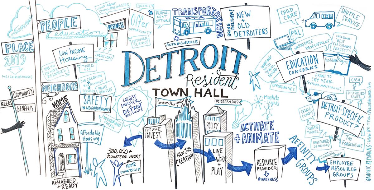 Detroit-Michigan-Graphic-Recording-2-web.jpg