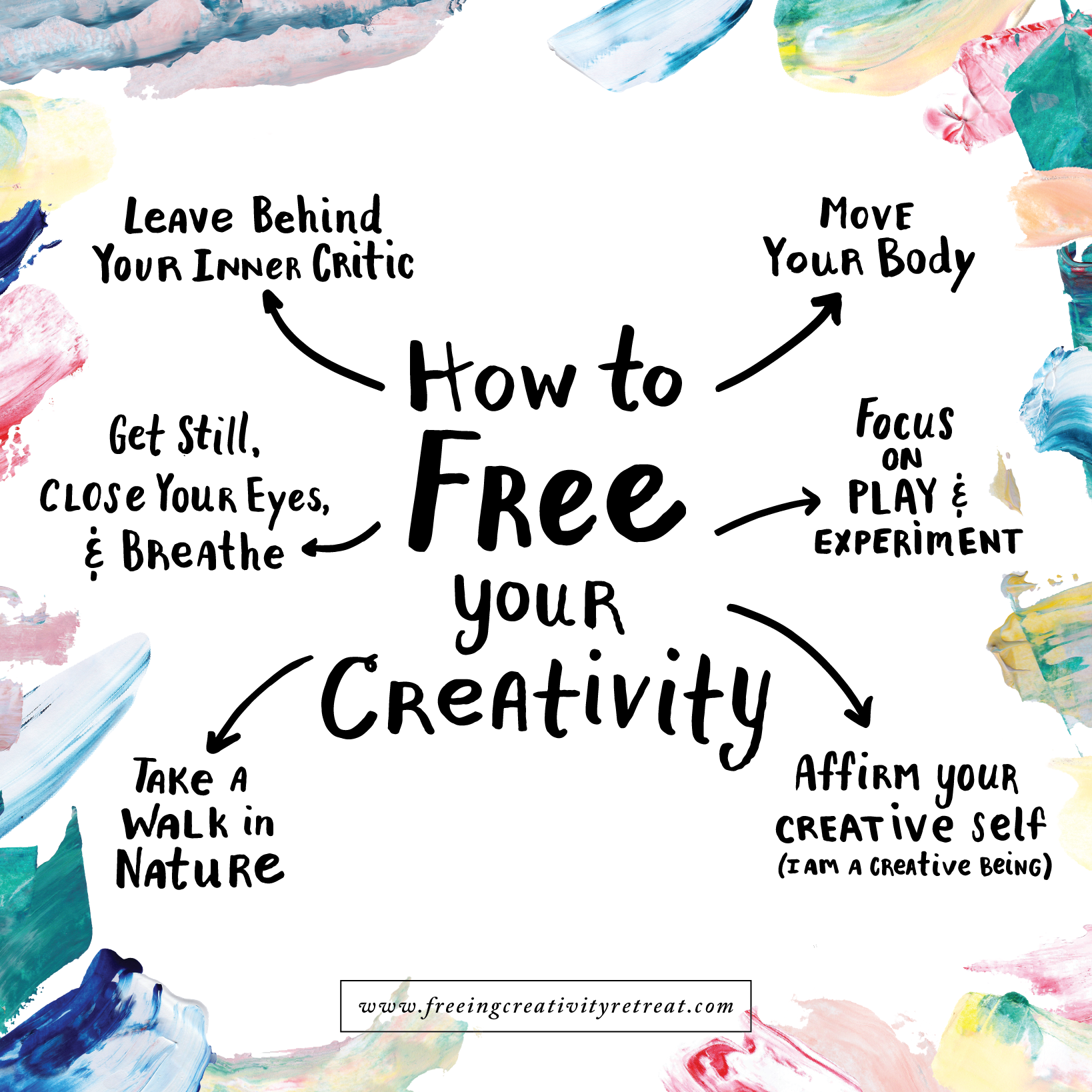 How-to-Free-Your-Creativity-Yoga-Retreat.png