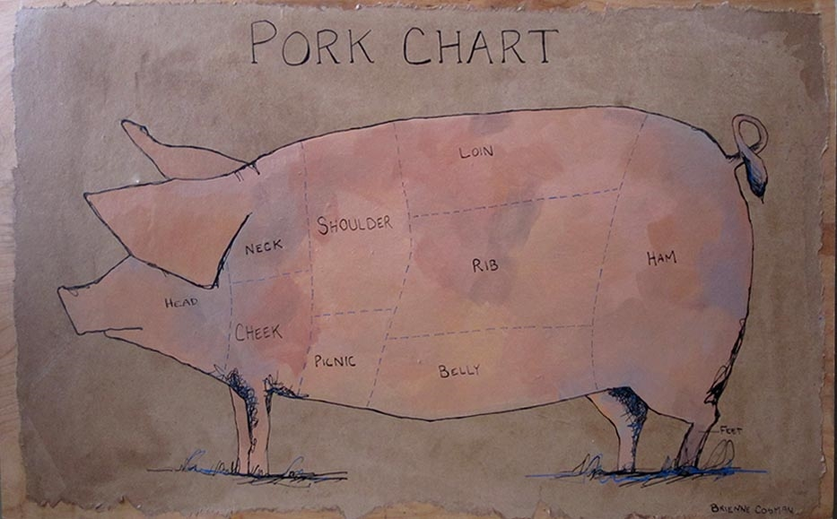 Pork Meat Cut Chart-Sold
