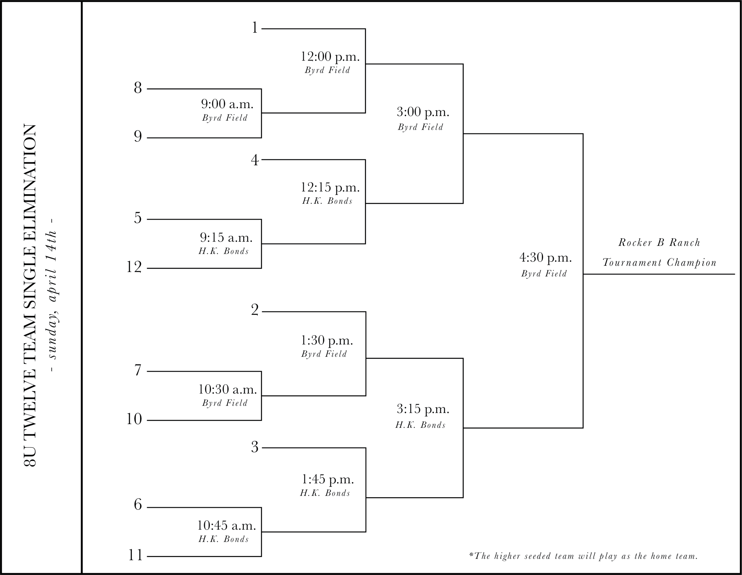 Rocker B Ranch Baseball Tournament Bracket (April 12th).png