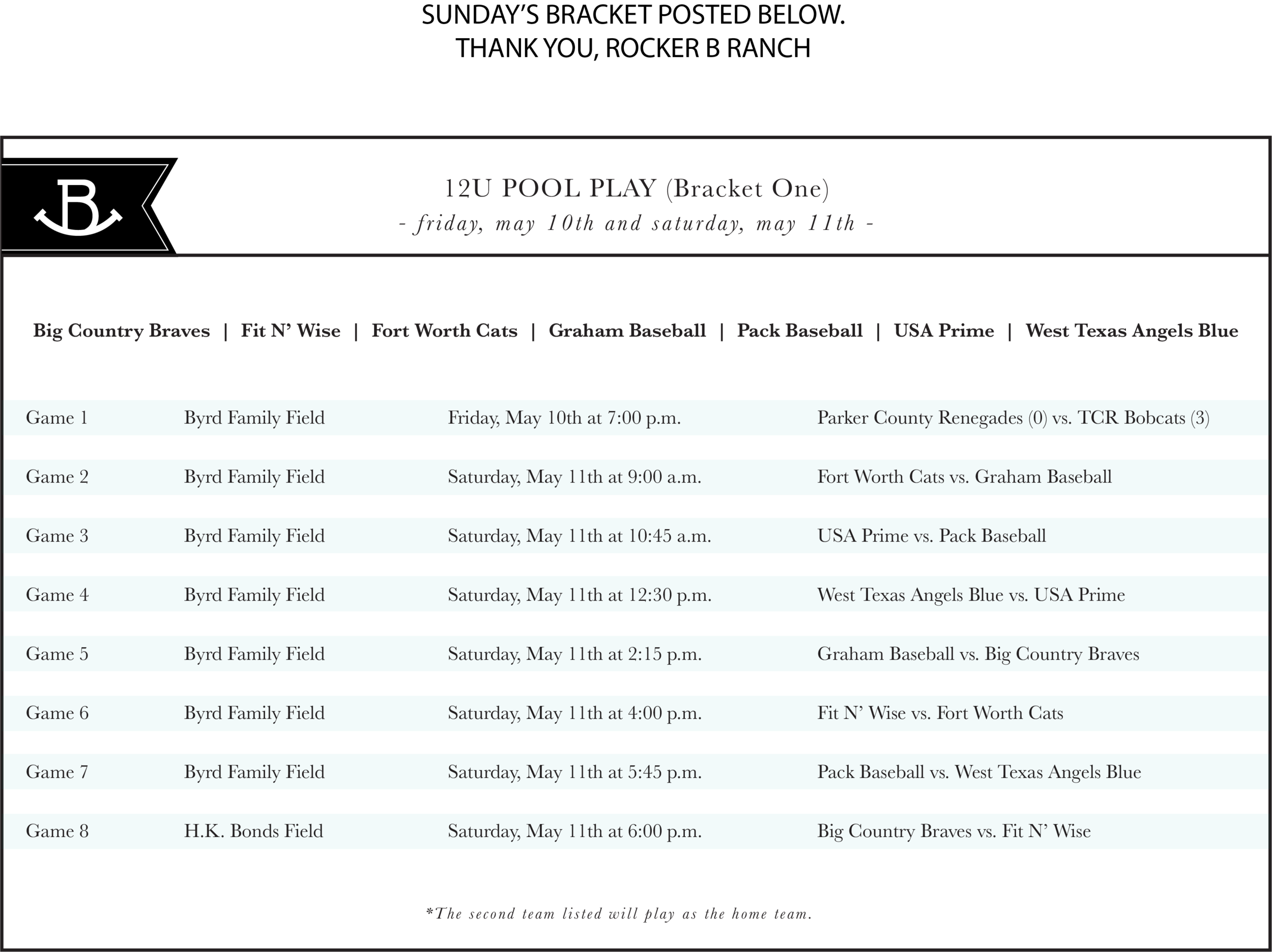 Pool Play (Byrd Family) (6).png