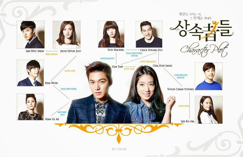 Above Pic Found Here:  http://zafirahoney.blogspot.com/2013/09/the-heirs-character-descriptions.html