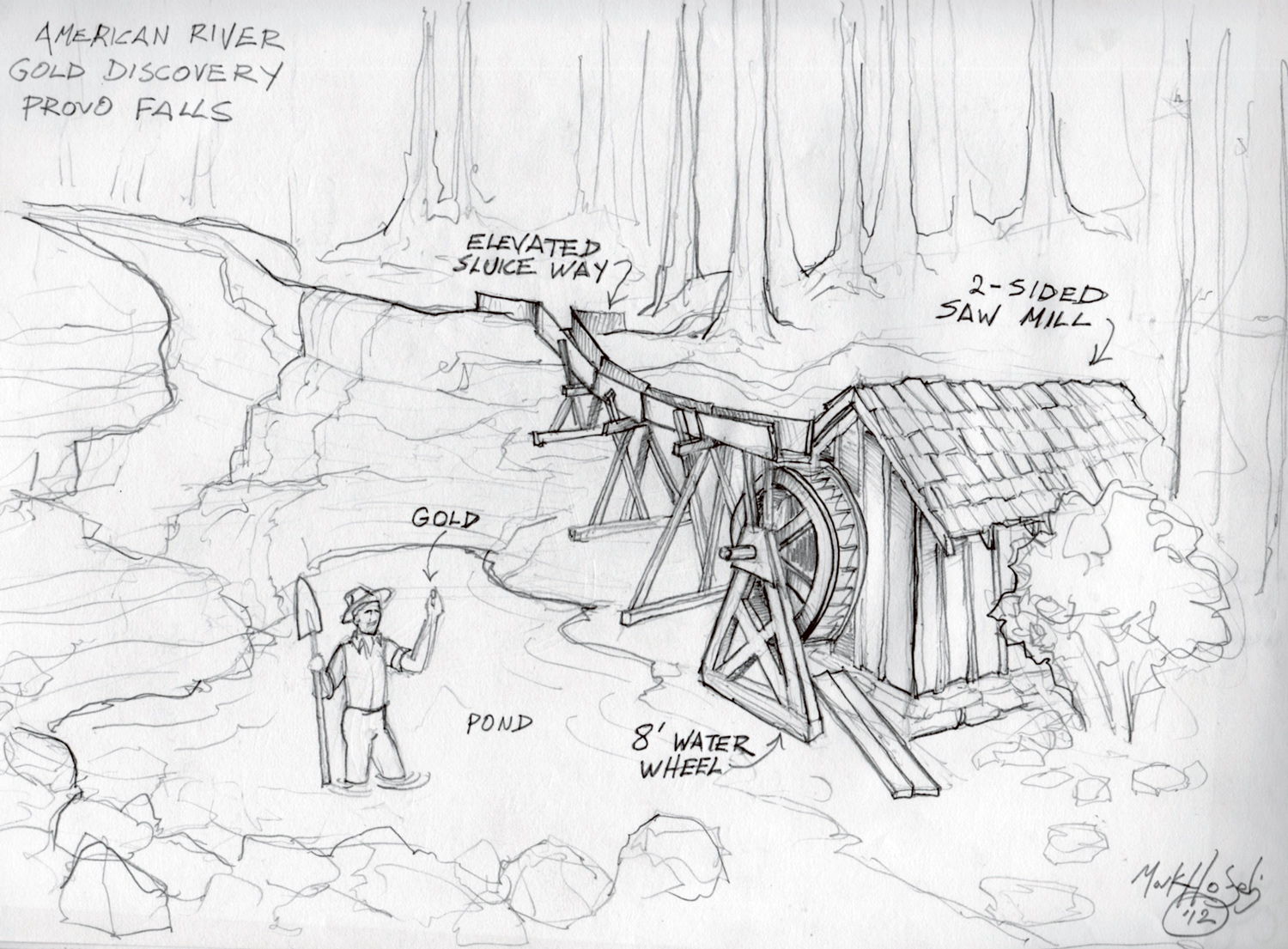 I recently Art Directed a little mini-series for the Discovery Channel for production designer Ernesto Solo. It was about the California Gold Rush. Here is a notebook sketch I did on location to show how we might build a little mill in the upper Provo Falls in Utah.