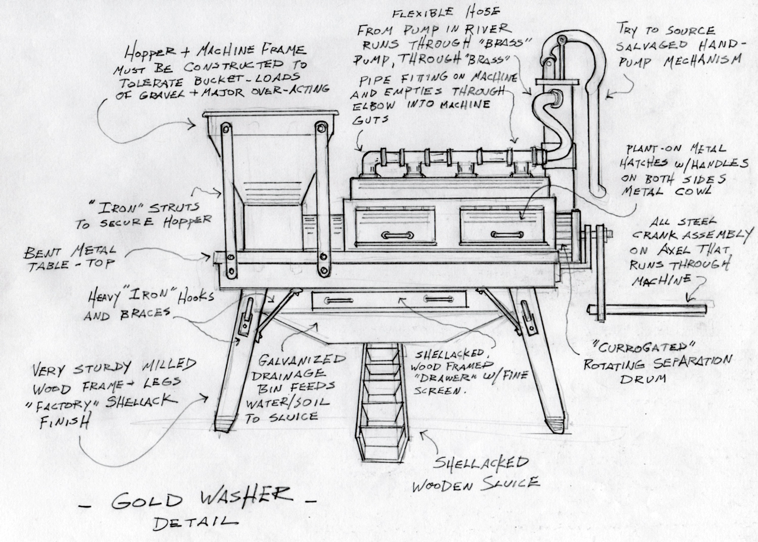 This is a sketch of a Gold Washer, an expensive device that promised to do the work of hundreds of men panning for gold in river sediment. Like most of these devices, it didn't work. We built an approximation of a gold washer extrapolated from what few research images we could find.