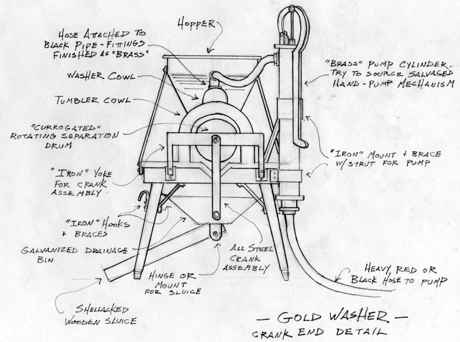 A sketch of the crank and hand-pump end of the gold washer.