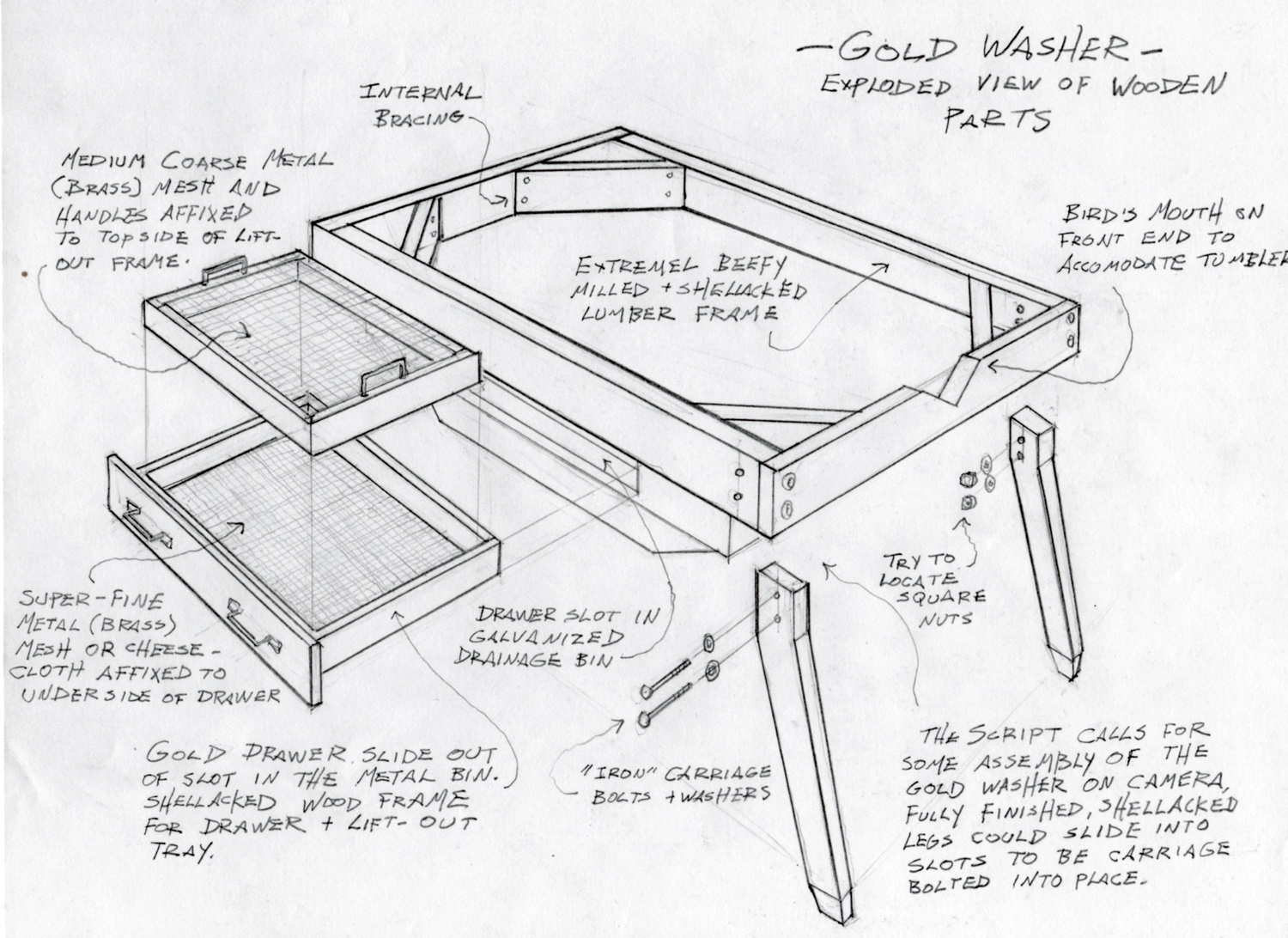 A sketch of the wooden parts required to build the gold washer.
