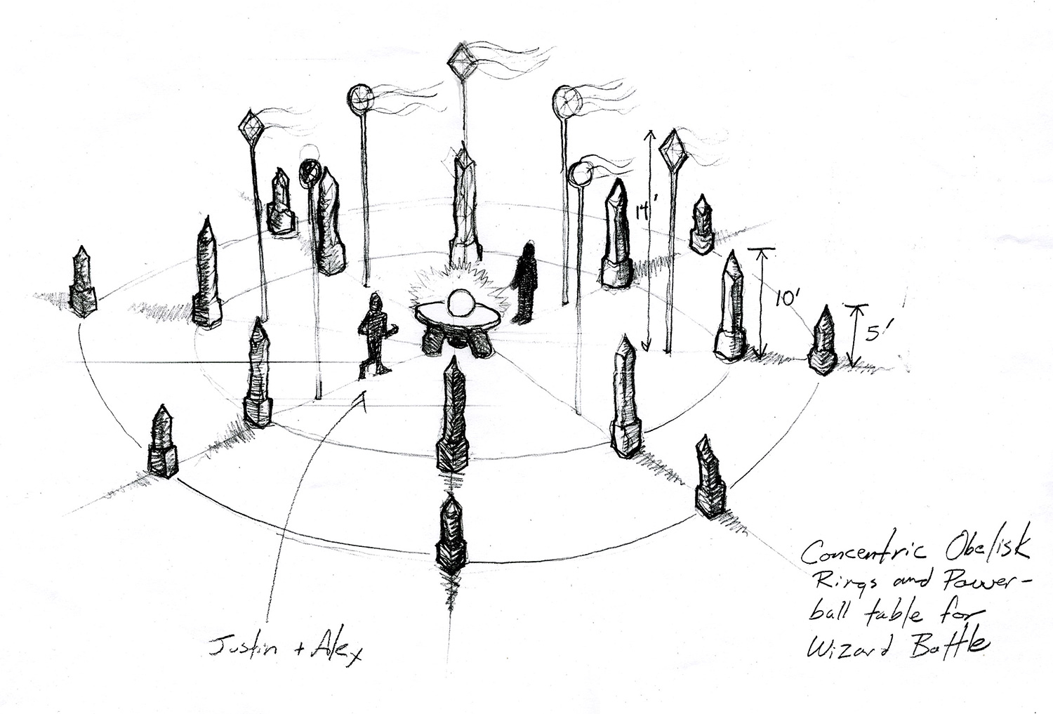 """A final scene in the """"Wizards of Waverly Place: The Movie"""" (2009) called for a wizard battle on a wide open field on the Puerto Rican coast. I came up with the idea of druid-like concentric rings of obelisks surrounding a stone table which held the sought-after object. Here is an early conceptual drawing."""