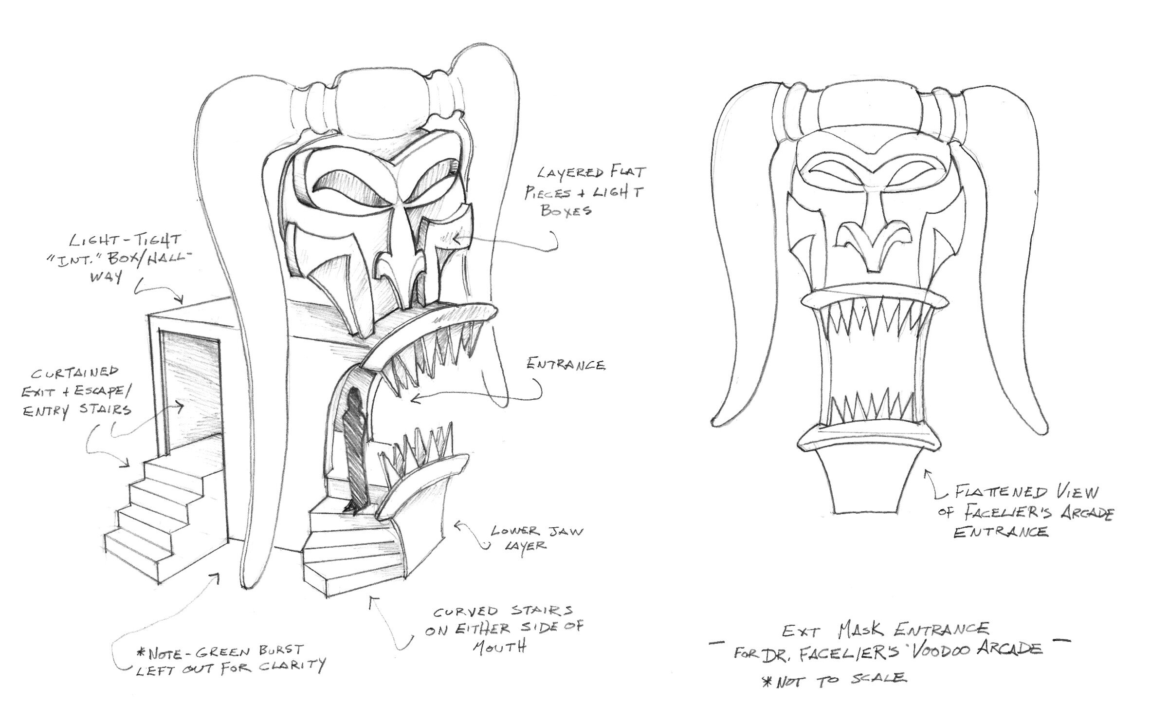 Another sketch of the mask/entrance in Dr. Facilier's arcade on the Isle of the Lost. The 3/4 view shows cast access as well as how the flat layers stack up.
