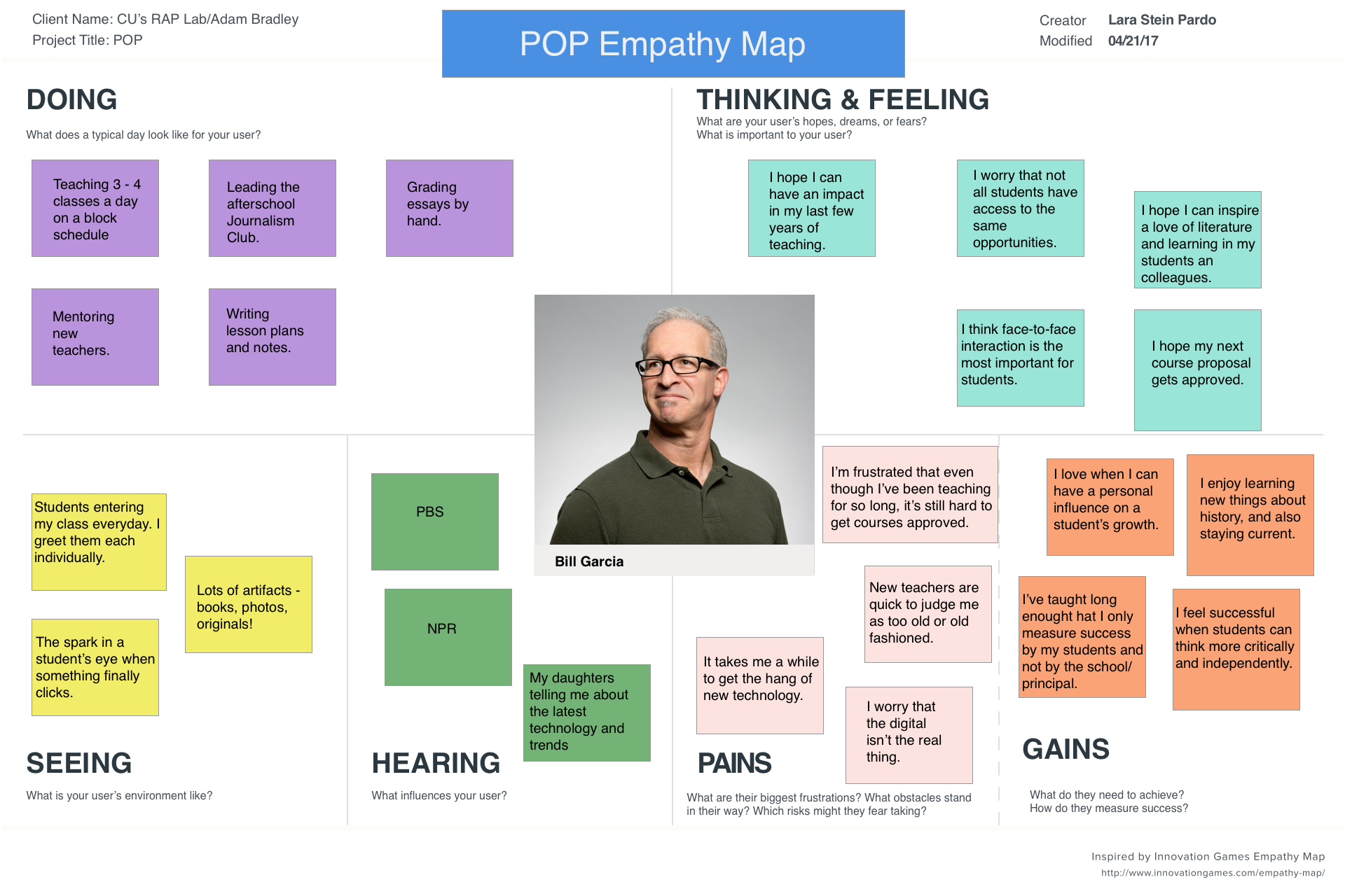 POP-EmpathyMap-Bill.png