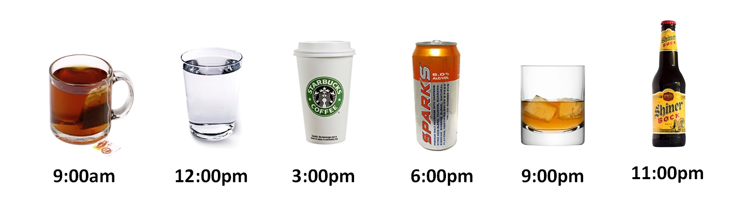 Typical daily crunch schedule at TRI according to drinks.