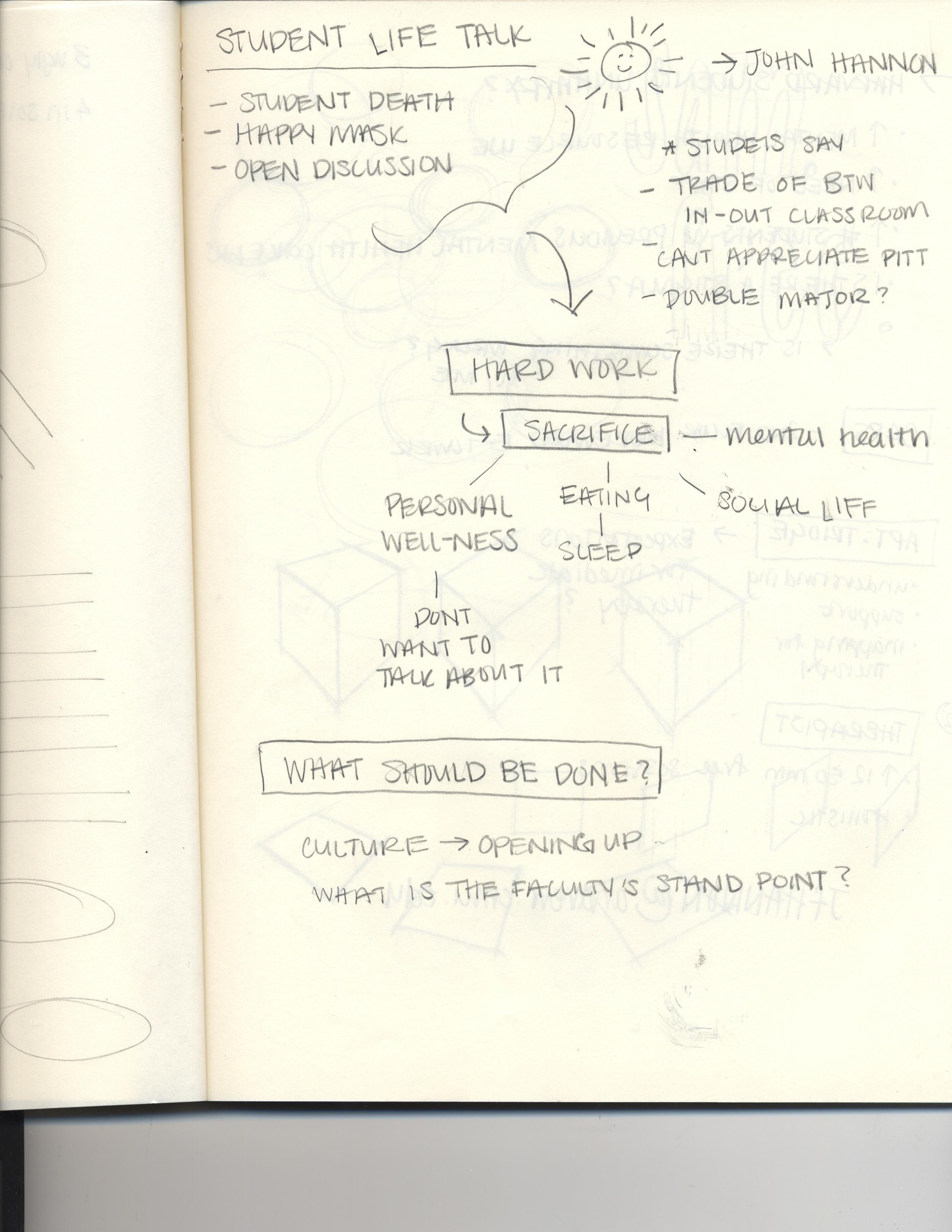 stress-process1.jpeg